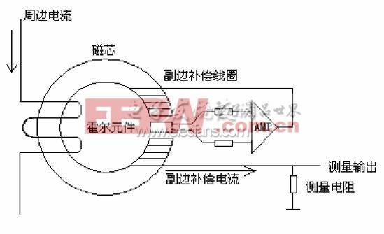 图3-2 霍尔电流传感器原理图