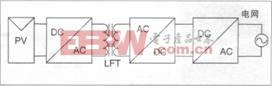 高频隔离并网逆变器