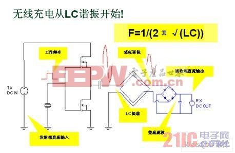 无线充电系统设计原理与实作讲析