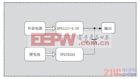 3v 电压经d2 降压后输出,d2 为肖特基二极管,最终输出电压为3v 左右.