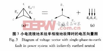 S注入法 与电压互感器的特殊接线方式