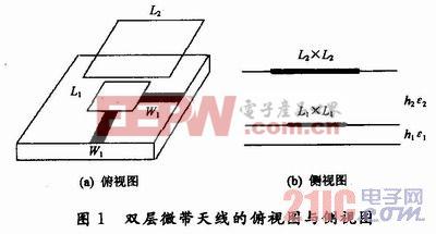 什么是微帶天線?微帶天線在一個薄介質基片上,一面附上金屬薄層