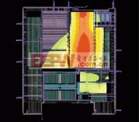 图1:电压(IR)下降分析-不同的阴影代表不同的IR压降水平。