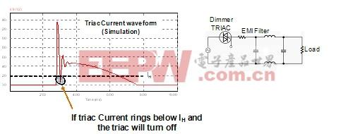 图3:输入EM滤波器引起的电流振荡。(电子系统设计)