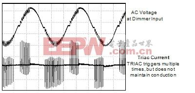 图4:可控硅因振荡多次重启动。(电子系统设计)