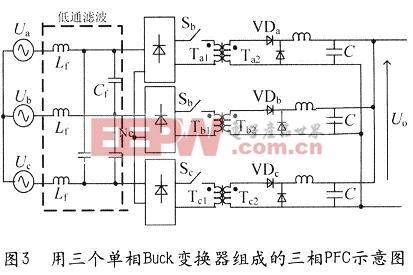 用三个单相Buck变换器组成的三相PFC示意图