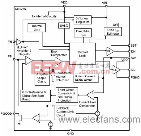 基于mic2166设计的自适应降压电源控制技术