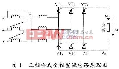 三相桥式全控整流电路原理图