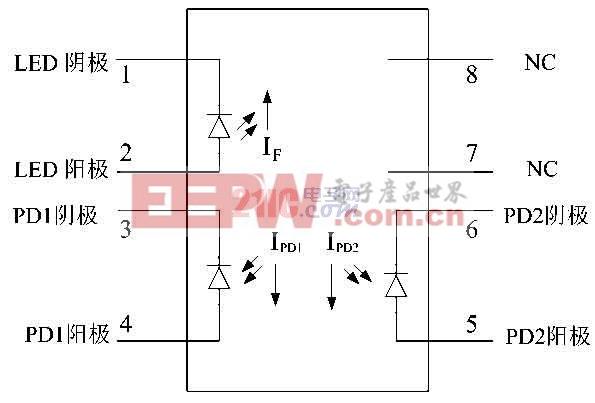基于高线性光耦hcnr201的电压电流测量电路设计