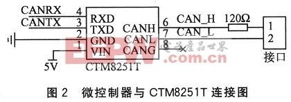 微控制器与CTM8251T的接口设计