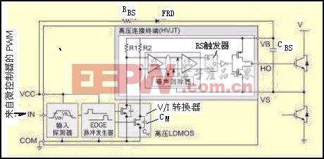 新型电力电子技术功率模块特征与应用