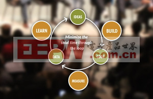 Lean Startup方法学 BigPic:600x388