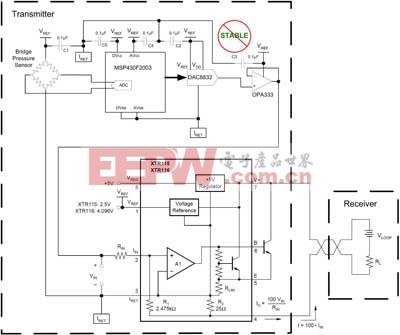 4-20mA 桥接传感器应用