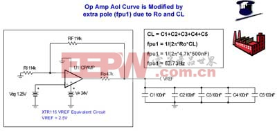 XTR115 VREF 引脚:电容负载等效示意图