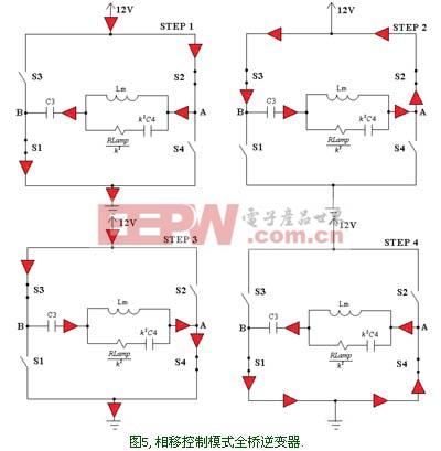 相移控制模式全桥逆变器