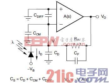 Figure2 TIA 光电检测电路