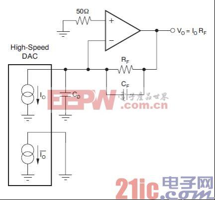 Figure3 TIA 用于DAC 输出电流检测电路