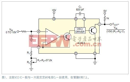 采用一个固定电阻与电容的典型实现方法