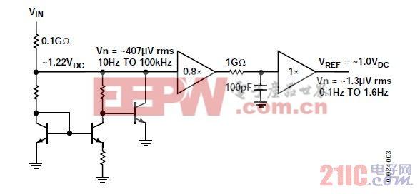 图3. 超低噪声、超低功耗基准电压源(ADP223)
