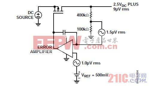 图4. 基准电压源和误差放大器的噪声贡献(ADP223)。