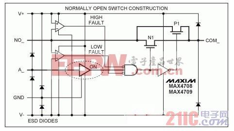 图2。 在MAX4708/MAX4709的功能框图。