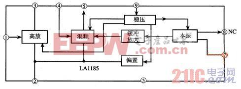 LAl185集成电路的内电路方框电路图