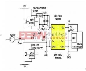图2:电机控制电路中使用的隔离放大器电流传感器.-模拟信号隔离应图片