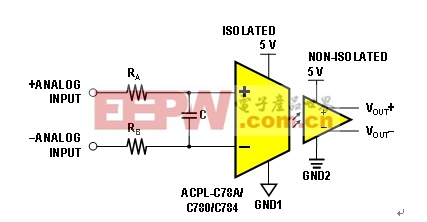 模拟信号隔离应用中隔离放大器设计的黄金法则简介