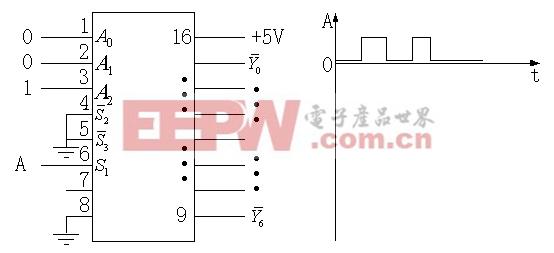 74ls138译码器内部电路逻辑图及功能表