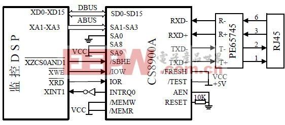图4 以太网控制器CS8900A应用电路图