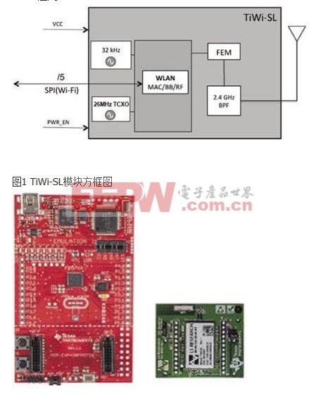 图2 实验板和TiWi-SL EM板外形图