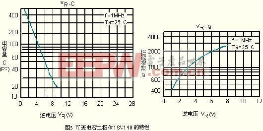 哈特莱型lc振荡电路的设计及制作方法