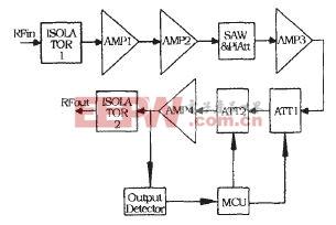 CDMA低噪声放大器的研究与设计