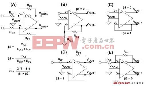 图3:差分放大器的一些配置