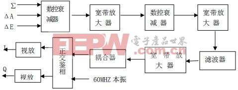 图2 中频接收机应答通道组成原理框