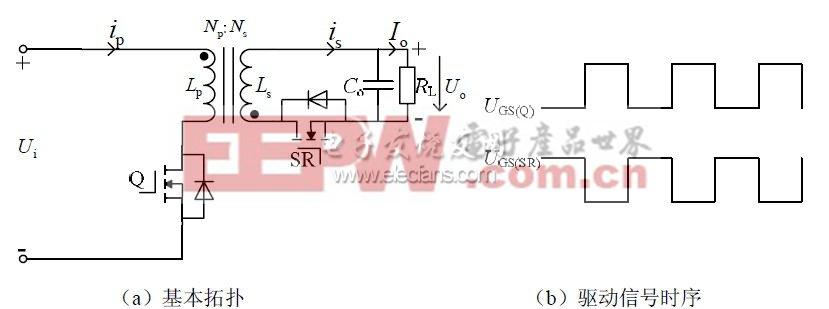 图1 同步整流反激变换器