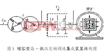 增容型高-低压变频调速集成装置