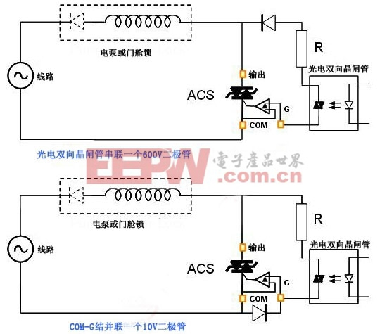 图1:采用光电双向晶闸管的半周期ACS开关控制解决方案。(电子系统设计)