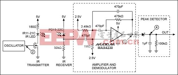 图2. 简单的IR收发器,检测物体是否存在以及物体与收发器之间的距离。