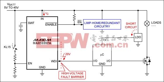 图2. 类似于MAX16998,MAX16997能够在故障状态下安全地切换到冗余电路。它还具有高电平有效使能输入(EN),用于开启或关闭看门狗定时器。