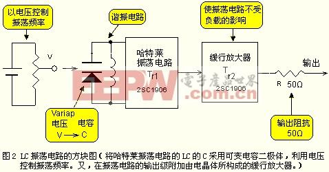 哈特莱型lc振荡电路的设计及制作