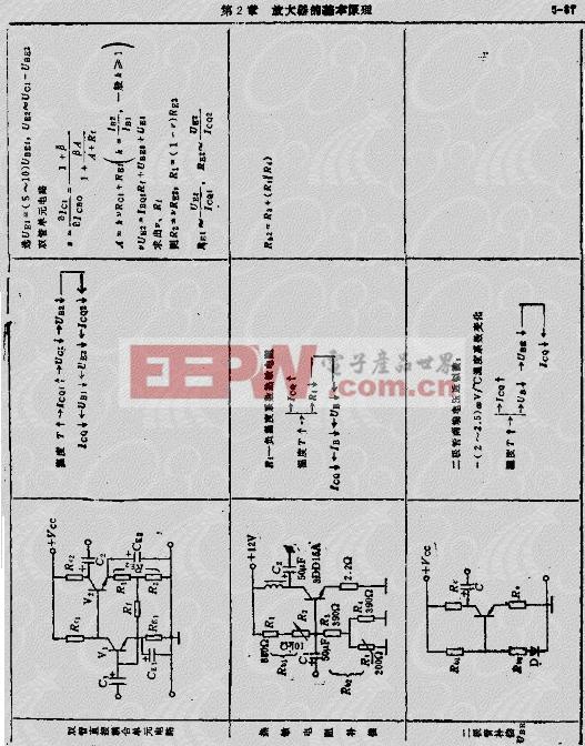 低频小信号是在晶体三极管各电极静态工作电压、电流正确设置的基础上,实现对输入信号的线性放大。因此对分析分为两方面,一是直流分析,就是根据电子器件和电路元件参数,求出的直流电压和电流,即输入端直流电流IBQ(输入直流电压VBEQ通常视为数一硅管为0.7V,锗管约为0.2V)和输出端直流电压UCEQ、直流电流ICQ,这三个量对应输出特性曲线上一个点称为直流(或静态)工作点;另一是交流分析(或称动态分析),即在输入信号作用下求出静态工作点上迭加的各极信号电压和电流,并在此基础上计算放大性能指示。 (1)直流分析