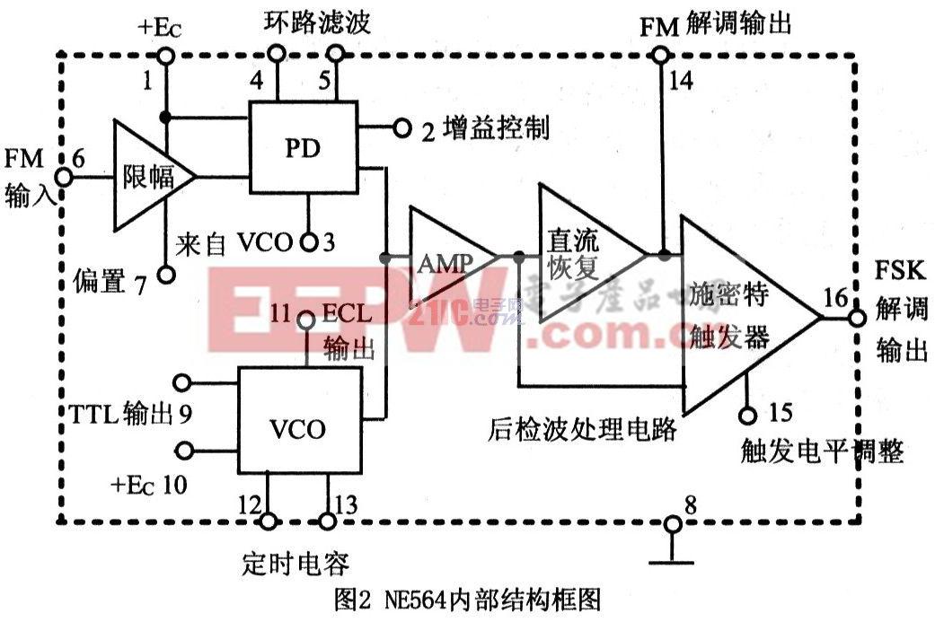 模拟锁相环ne564在fm解调电路中的应用