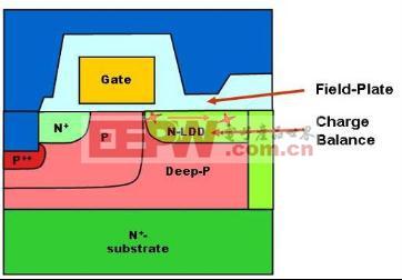vishay荣获《电子产品世界》2013年度 宜普电源高性能氮化镓功率晶体