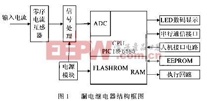 智能型漏电继电器的设计