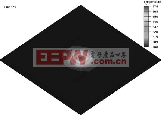 用于高功率发光二极管的覆铜陶瓷基板研究