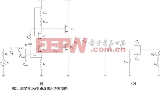 图2超宽带LNA电路及输入等效电路