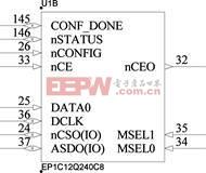 图2.4  FPGA配置管脚原理图