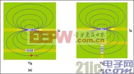 图1. 由磁力线可以看出互感与电感排列方向有关