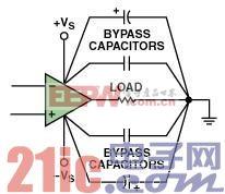 旁路电源端和地的并联电容器